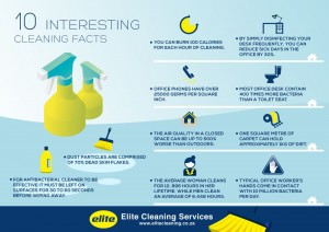 !o fun cleaning facts
